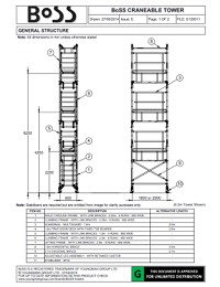 BoSS-DataSheet-S120011-E-Craneable-Tower