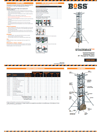 BoSS StairMAX 700 Guardrail Quick Guide